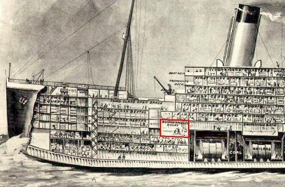 Le titanic en coupe : Emplacement du court de squash.