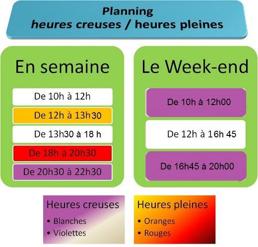 Planning heures creuses et heures Pleines